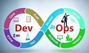 Velan Sets Up DevOps Lifecycle To Optimize Development Cycle For A Canadian Company Offering Microsoft Dynamics & Great Plains Based Products.